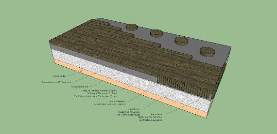 terassenplatten nature in bahnschwellenoptik. Black Bedroom Furniture Sets. Home Design Ideas