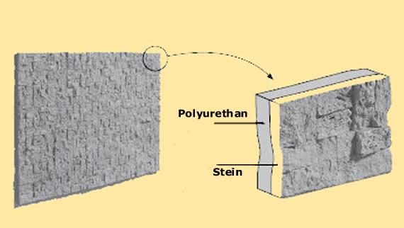 mediterrane wandgestaltung wandgestaltung in steinoptik. Black Bedroom Furniture Sets. Home Design Ideas